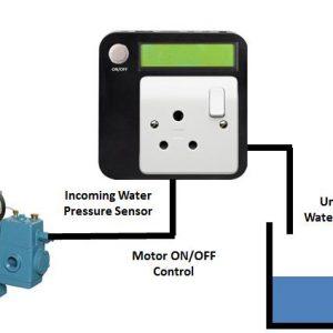 Basic Smart Pump