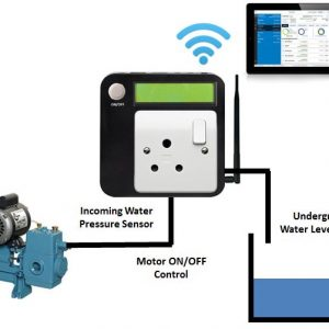 Smart Pump with WiFi connevtivity
